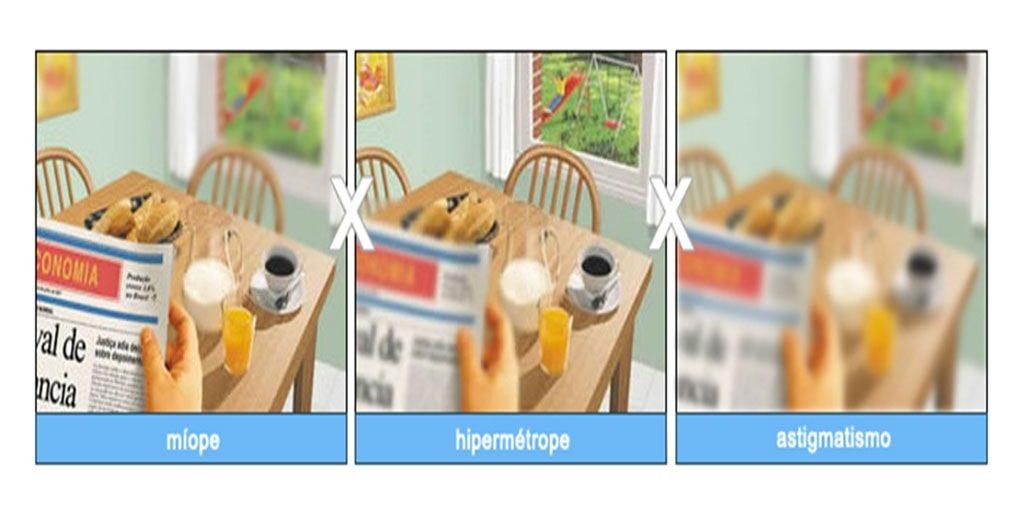 fb6e38d24c102 Você sabe o que é Ametropia ou erro refrativo  - Óticas MaxPole